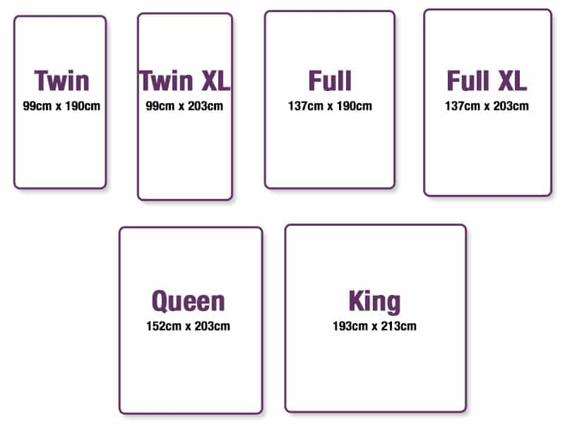 doona&mattress-sizes