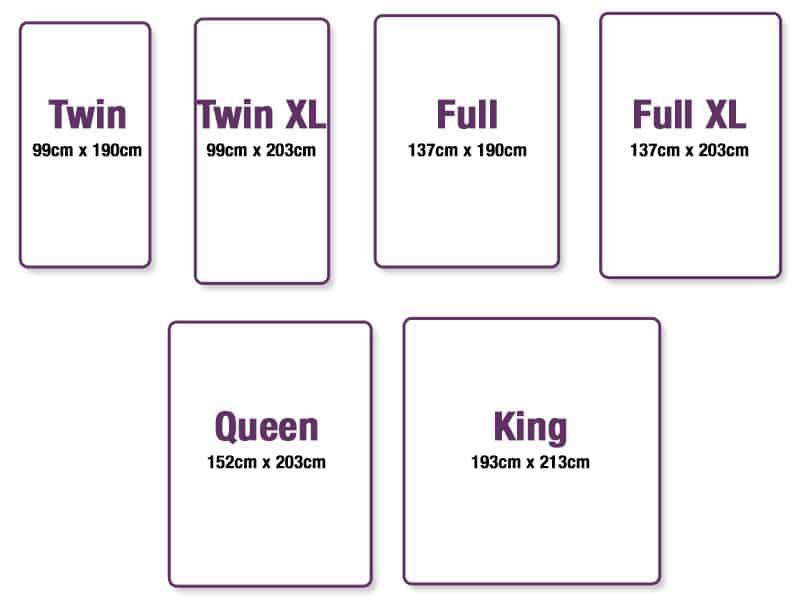Comfort-mattress-sizes